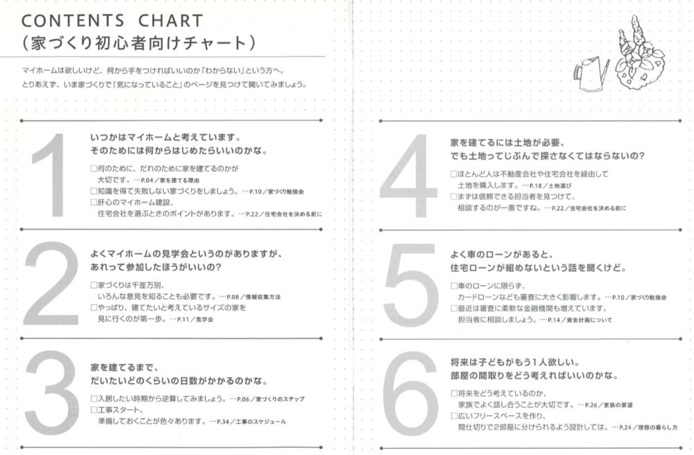 10/3(土)・4(日)お家づくり勉強会 ~はじめの一歩セミナー~ 開催!【完全予約制】